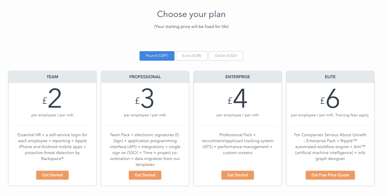 SaaS pricing models - different ways to charge your