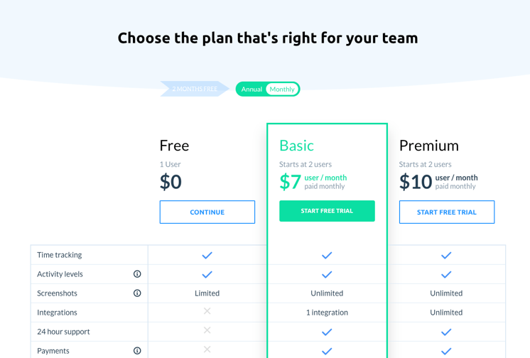 SaaS pricing - what about a freemium pricing model?